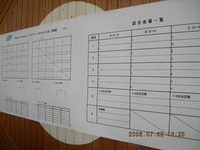 Dscn2287